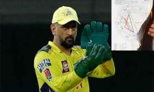 Will MS Dhoni quit captaincy post IPL? Check Astrologer predictions - Sakshi Post