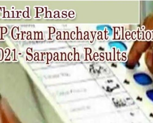 List of Sarpanches Who Won In The Third Phase AP Panchayat Elections 2021 District-wise - Sakshi Post