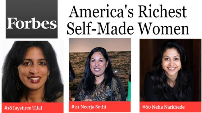 Three Indian-origin women in Forbes America's 80 richest self-made women - Sakshi Post