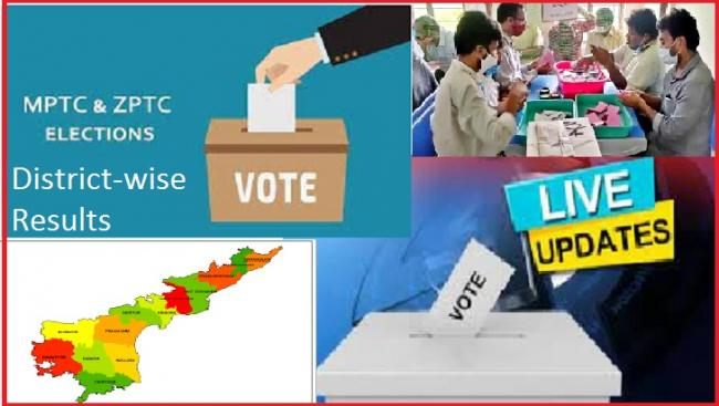 AP MPTC ZPTC Elections 2021 Live Updates: Counting of Votes, Check District-wise Results - Sakshi Post